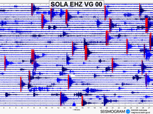 Karangetang - tableau récapitulatif de la sismicité au 04.01.2019 et sismogramme du 04.01.2019 - Doc. Magma Indonesia - un clic pour agrandir