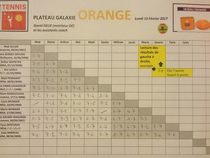 Plateau Galaxie orange Lundi 13 Février 2017
