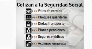 Real Decreto Ley 16/2013. Ma allá de la cotización de la retribución en especie.