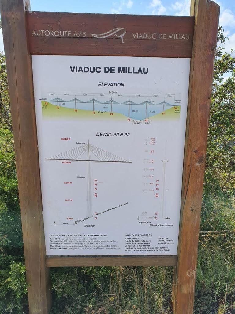 A 31 : BALADE du 08/08/2021 : de LODEVE à MILLAU