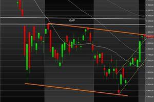 Flash CAC 40 - Analyse graphique très court terme