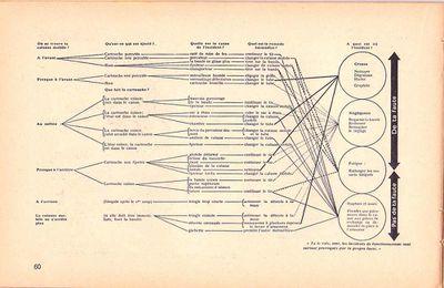 TIGRE 1 - MANUEL en FRANCAIS- PAGE 60 a PAGE 79