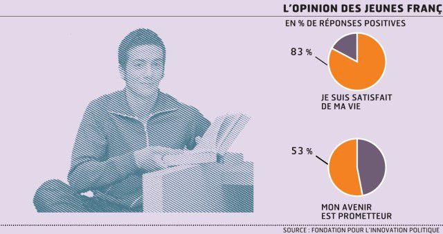 La France, le pays des paradoxes