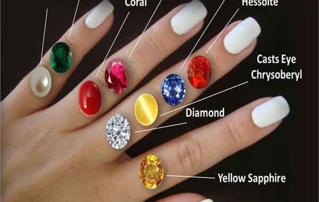 Gemstone as Treatment and About Vedic Astrology