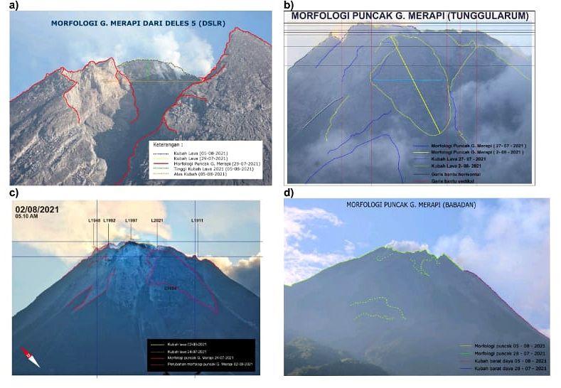 Merapi - rapport hebdomadaire sur la morphologie du sommet - Doc. BPPTKG 05.08.2021 - un clic pour agrandir