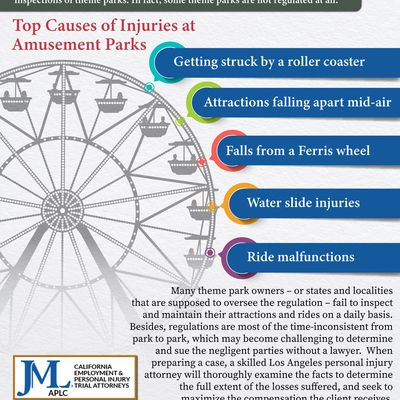 Can You Obtain Compensation For Injuries At Theme Parks?