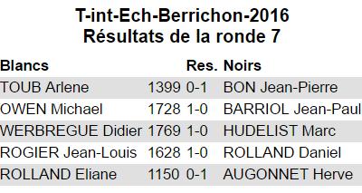 Résultat final du tournoi intérieur 2016-2017