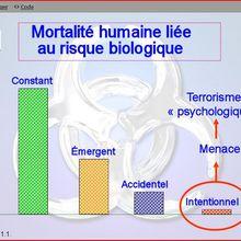 CRISPR/Cas : alerte au bio-terrorisme ? À la manipulation médiatique !
