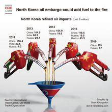 Corée : si on veut la paix, il ne faut pas céder aux pressions américaines pour de nouvelles sanctions