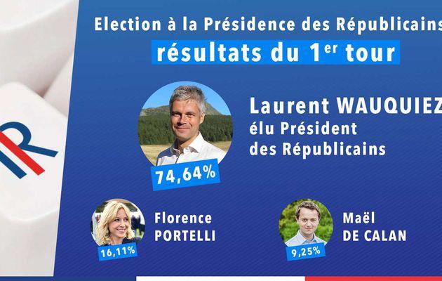 RÉSULTATS DES ELECTIONS A LA PRÉSIDENCE DES RÉPUBLICAINS