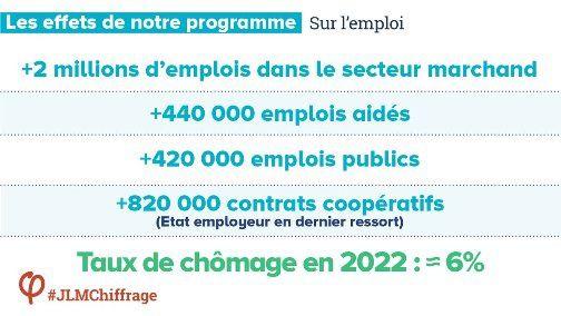 La France Insoumise chiffre son programme : « L'Avenir en commun, combien ça coûte ? »