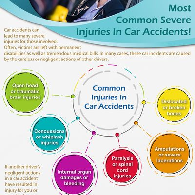 6 Most Common Severe Injuries In Car Accidents!