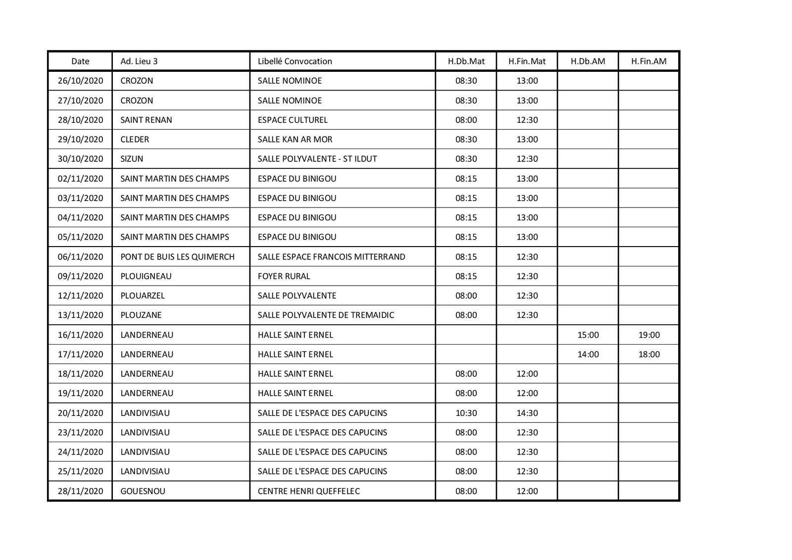 Les dates des collectes à venir en FINISTERE nord, et les sites fixes en BRETAGNE: