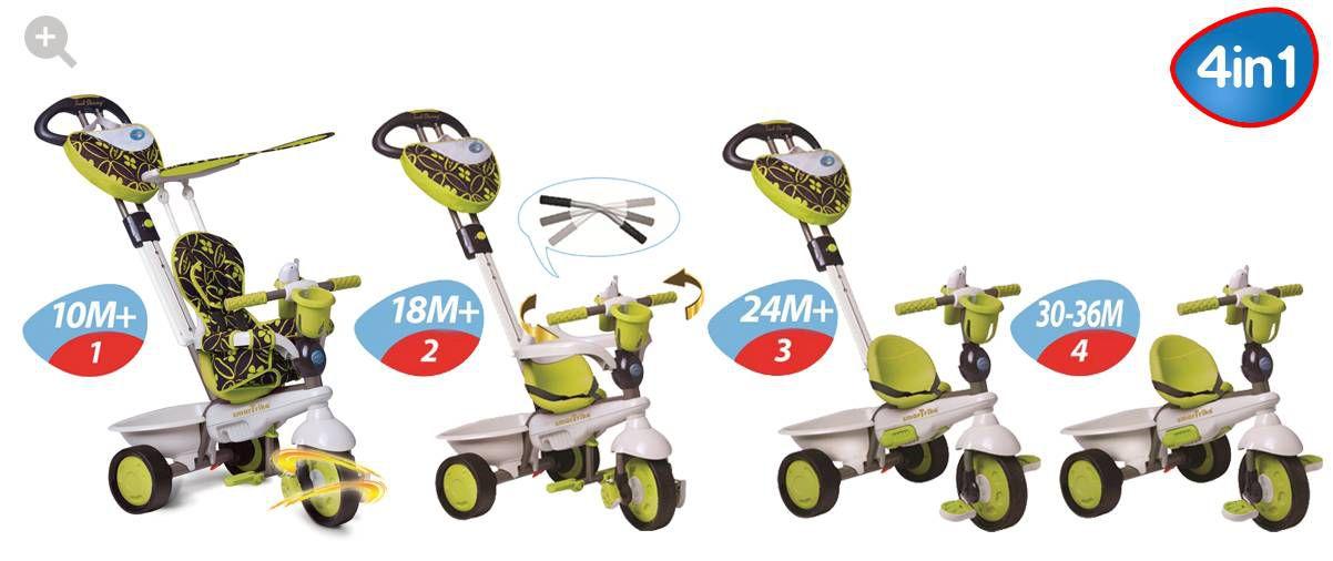 Allo tricycle Smart Trike, j'écoute ?!