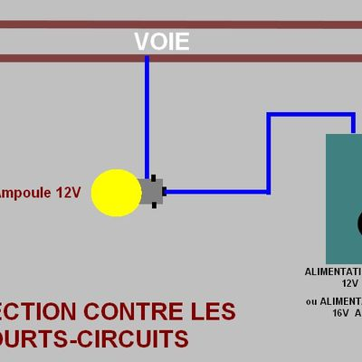 Protection courts-circuits