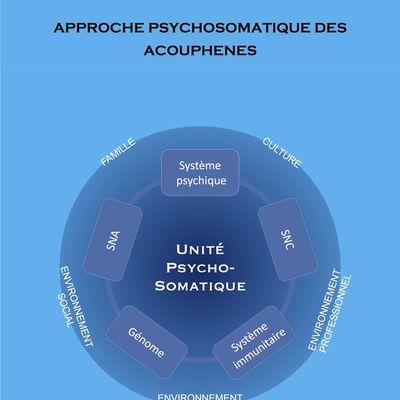 Revue de Psychosomatique Intégrative n°4 - 2019