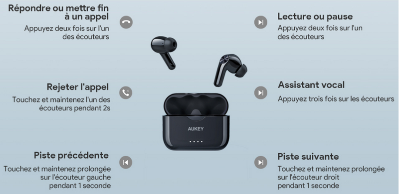 aukey-ep-t28-test