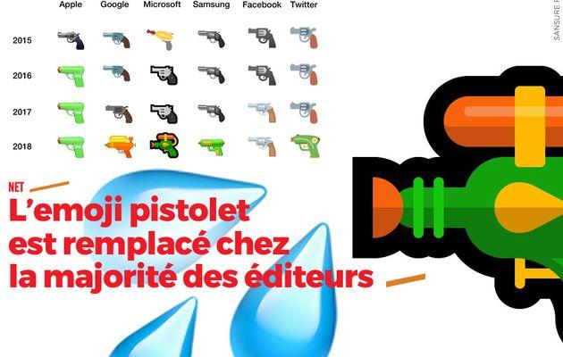 L'emoji pistolet est remplacé chez la majorité des éditeurs #gun