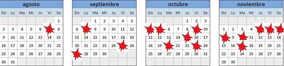 Villarica - Calendar of explosive activity since August 2020 and one of the explosions of 16.12.2020 - Doc. POVI