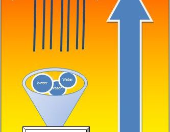 Shower system saves 90% of water and 80% of energy