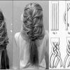 coiffure #2