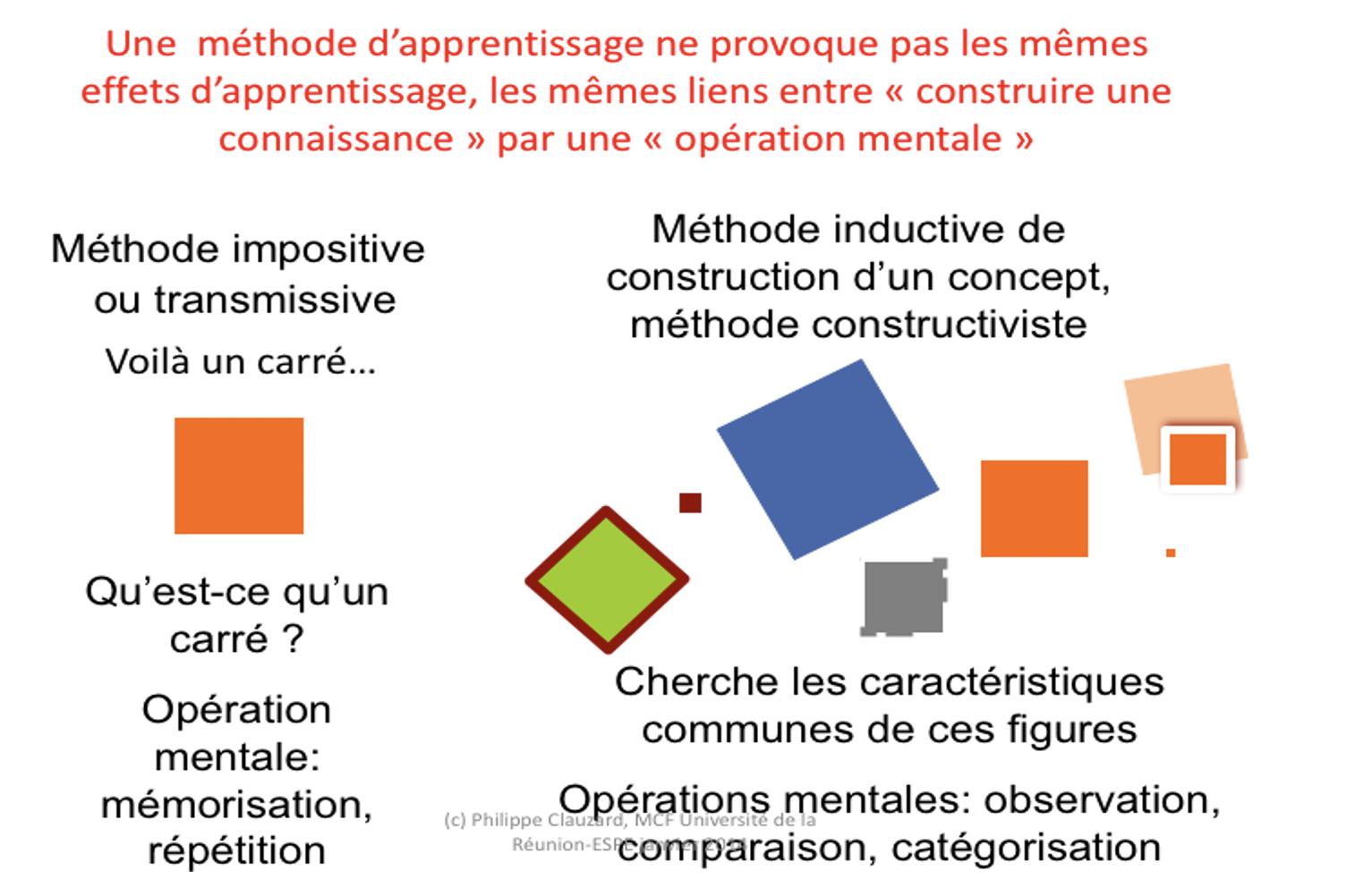 TD 4h Processus d'apprentissage version 2020-21 - Parcours PE Inspe La Réunion