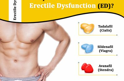 What Pills Are Available To Treat Erectile Dysfunction?