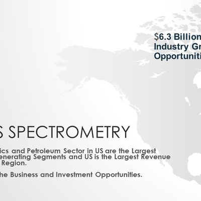 Technological Advancements in Mass Spectrometers Leading The Mass Spectrometry Industry to $6.3 billion
