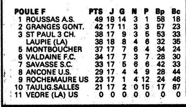 Album - saison-12-1991-1992