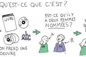 Et si on parlait de féminisme ?