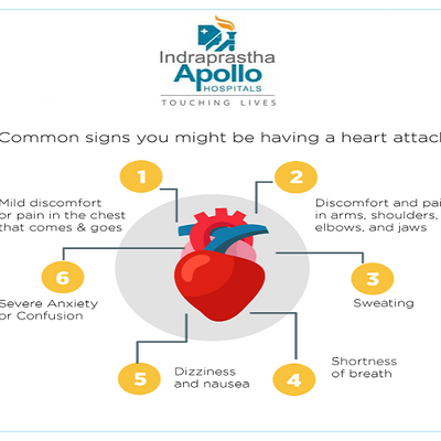 8 Possible Reasons to See a Cardiologist
