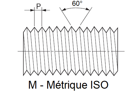 Raccord pneumatique M - métrique ISO