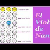 """Como Tocar la Canción """"No Se Va La Paloma"""" a Violín   Canción Infantil"""