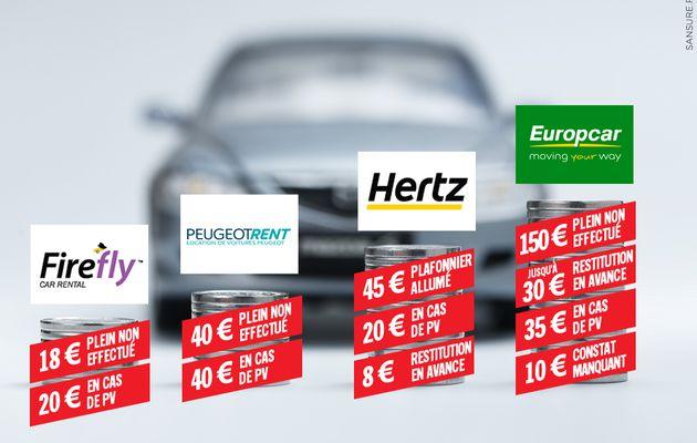 Les frais abusifs des loueurs de véhicules ! #Europcar #Hertz #PeugeotRent #Firefly #RentACar