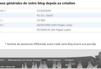 Le blog a dépassé les 10 000 visiteurs