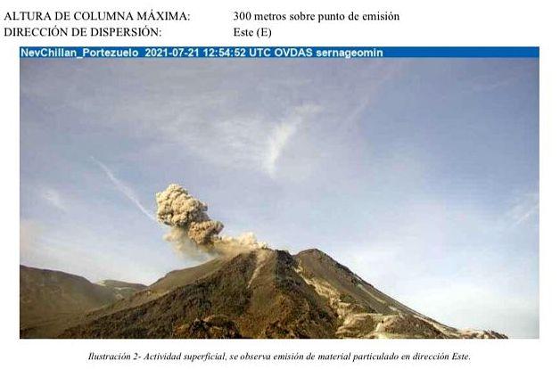 Nevado de Chillan - panache de cendres du 21.07.2021 / 08h54 - webcam Sernageomin