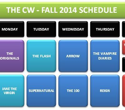 UPFRONTS 2014 - CW'S SCHEDULE