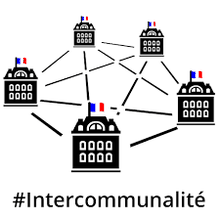 INTERCOMMUNALITES
