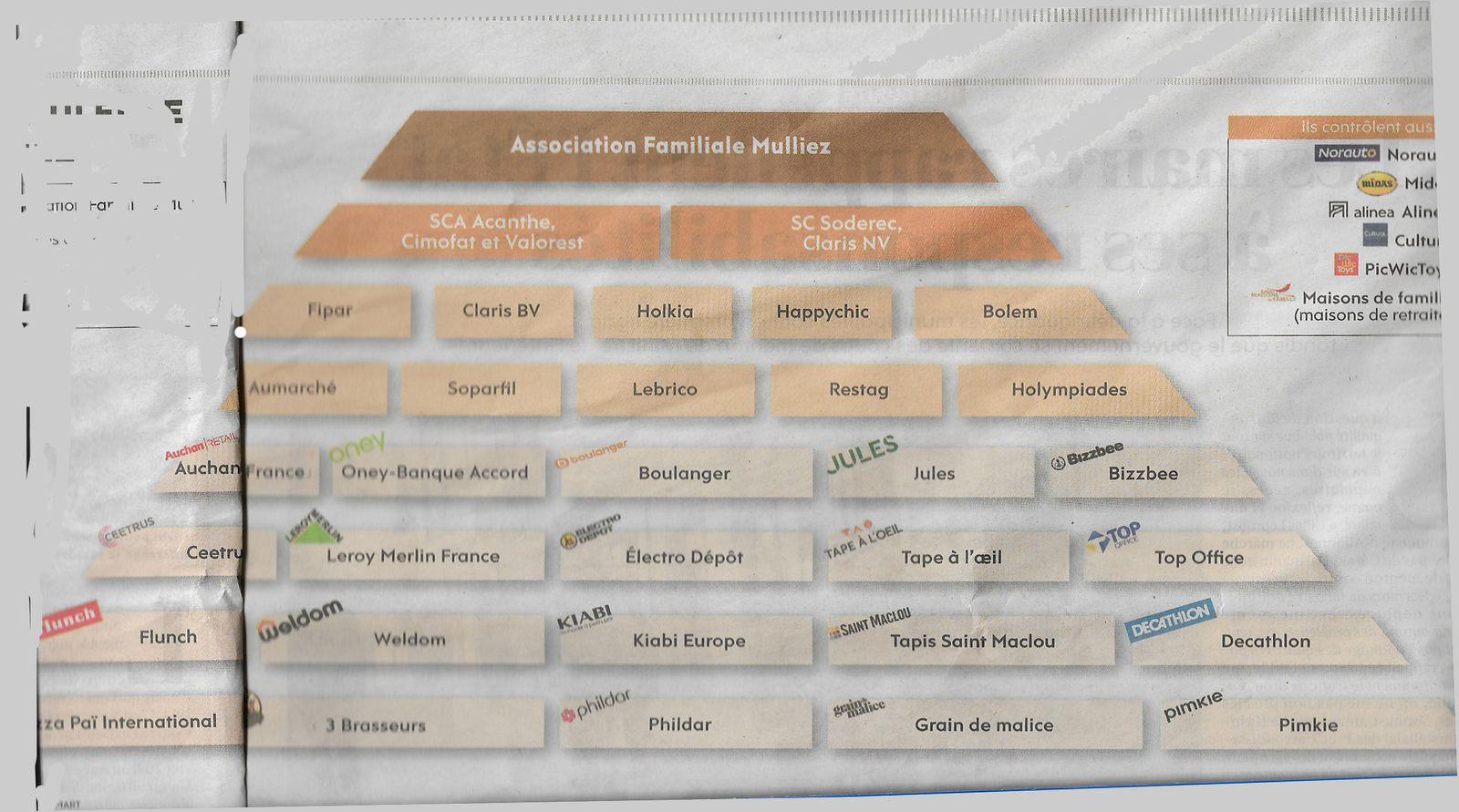 La nouvelle pyramide qui symbolise le pouvoir