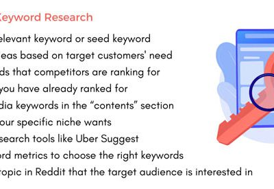 Tips to do Keyword Research for Website Optimization