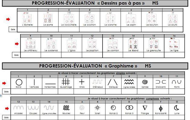 """Progression-évaluation DESSINS """"pas à pas"""" et GRAPHISMES  MS"""