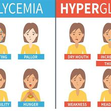 So Hypo occurs to us all.