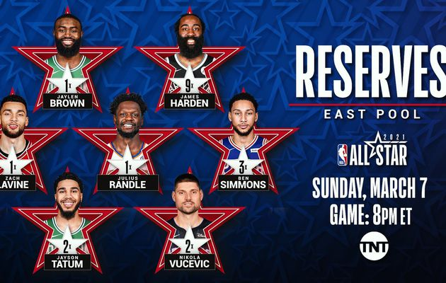 James Harden, Damian Lillard, Jayson Tatum et Anthony Davis parmi les remplaçants au All-Star Game NBA