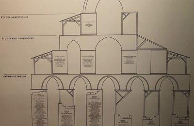 La structure de la «Comédie humaine» (Balzac): «cathédrale de papier»