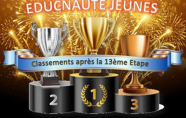 Les Classements Généraux et Provisoires du Challenge EDUCNAUTE JEUNES, après la 13ème Etape.