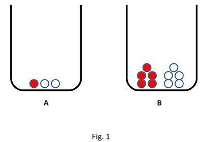 Dans le pot A 1 boule rouge et 2 boules blanches, dans le pot B 5 boules rouges et 5 boules blanches..