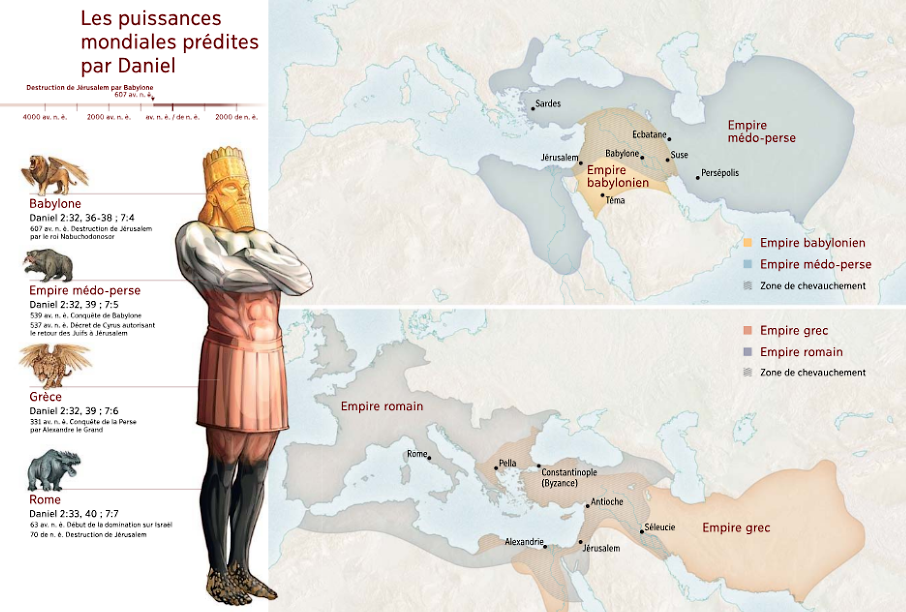 Daniel : Une statue, quatre empires (chapitre 2)