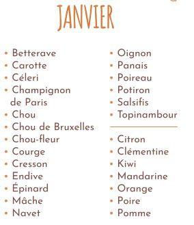 Le calendrier des fruits et légumes de saison et locaux, pour Janvier.