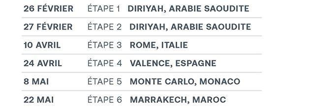 Accord de diffusion de la Formule E entre Discovery et Eurosport