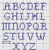 Alphabet spécial lettres de Mamigoz - Chez Mamigoz